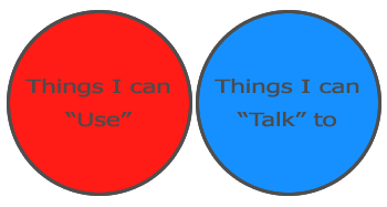 Diagram of broken Talk and Use interactions
